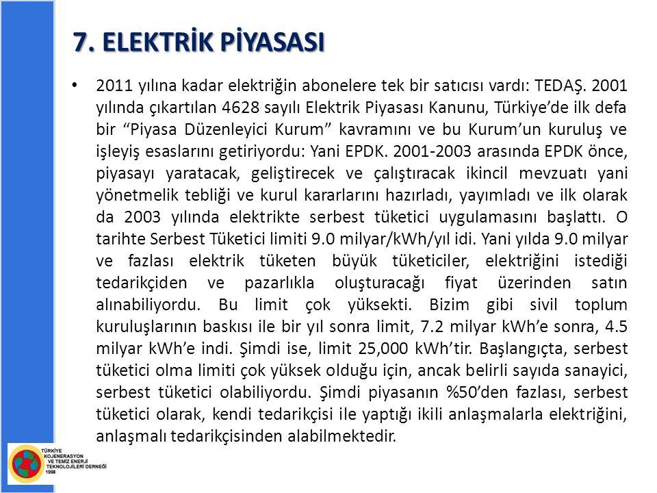 2011 yılına kadar elektriğin abonelere tek bir satıcısı vardı: TEDAŞ.