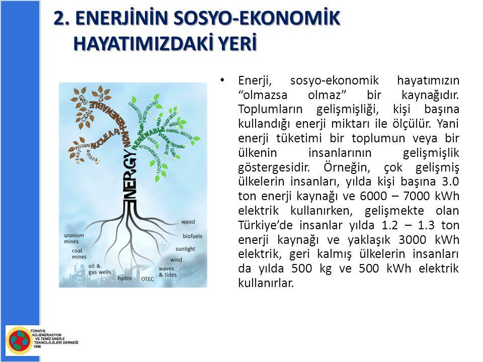 """2. ENERJİNİN SOSYO-EKONOMİK HAYATIMIZDAKİ YERİ Enerji, sosyo-ekonomik hayatımızın """"olmazsa olmaz"""" bir kaynağıdır. Toplumların gelişmişliği, kişi başın"""