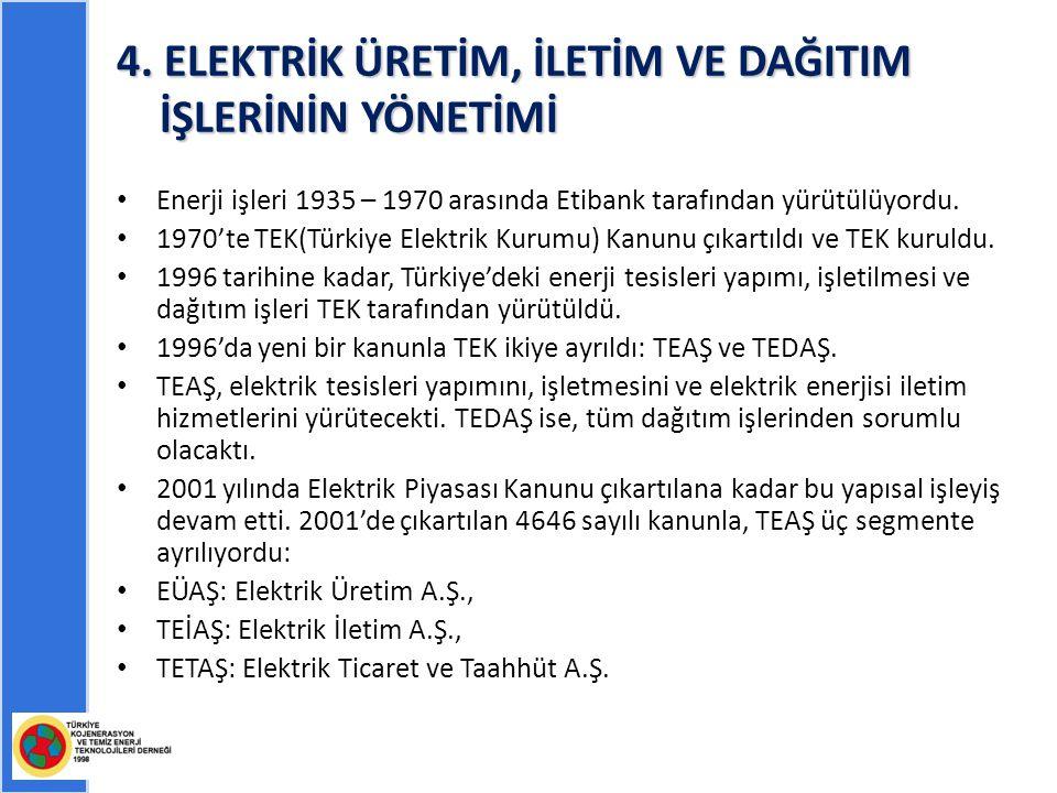 4. ELEKTRİK ÜRETİM, İLETİM VE DAĞITIM İŞLERİNİN YÖNETİMİ Enerji işleri 1935 – 1970 arasında Etibank tarafından yürütülüyordu. 1970'te TEK(Türkiye Elek