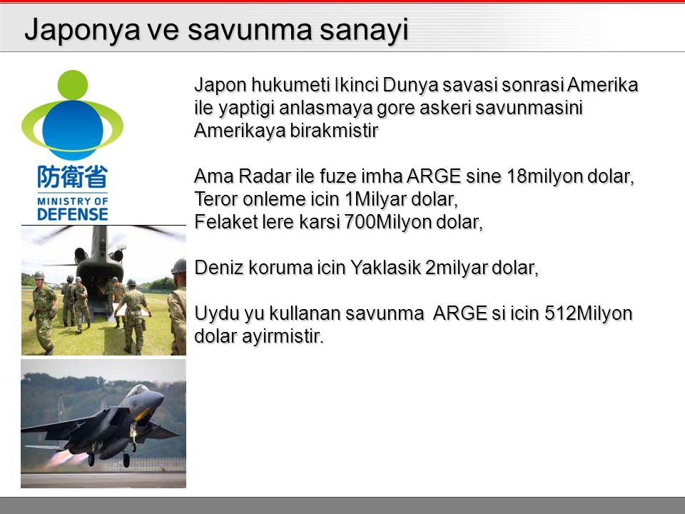 Japonya ve savunma sanayi Japonya ve savunma sanayi Japon hukumeti Ikinci Dunya savasi sonrasi Amerika ile yaptigi anlasmaya gore askeri savunmasini Amerikaya birakmistir Ama Radar ile fuze imha ARGE sine 18milyon dolar, Teror onleme icin 1Milyar dolar, Felaket lere karsi 700Milyon dolar, Deniz koruma icin Yaklasik 2milyar dolar, Uydu yu kullanan savunma ARGE si icin 512Milyon dolar ayirmistir.
