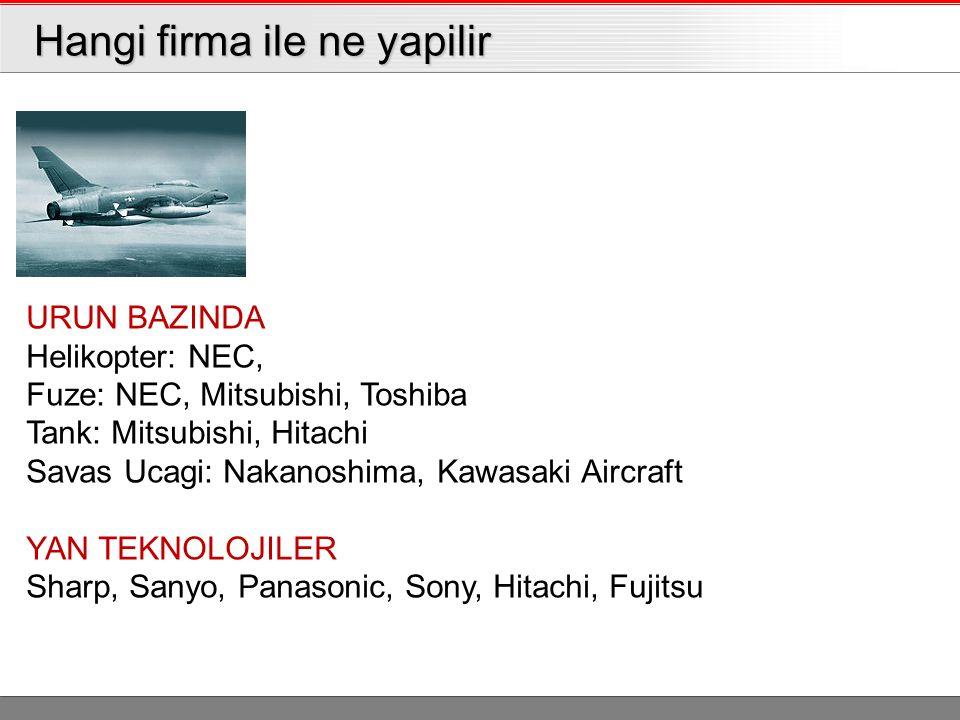 Hangi firma ile ne yapilir Hangi firma ile ne yapilir URUN BAZINDA Helikopter: NEC, Fuze: NEC, Mitsubishi, Toshiba Tank: Mitsubishi, Hitachi Savas Ucagi: Nakanoshima, Kawasaki Aircraft YAN TEKNOLOJILER Sharp, Sanyo, Panasonic, Sony, Hitachi, Fujitsu