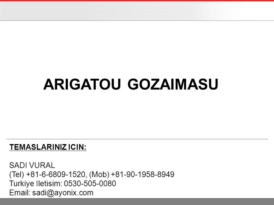 ARIGATOU GOZAIMASU TEMASLARINIZ ICIN: SADI VURAL (Tel) +81-6-6809-1520, (Mob) +81-90-1958-8949 Turkiye Iletisim: 0530-505-0080 Email: sadi@ayonix.com