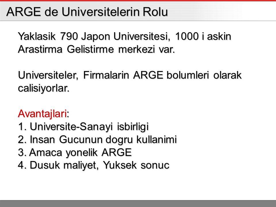 ARGE de Universitelerin Rolu ARGE de Universitelerin Rolu Yaklasik 790 Japon Universitesi, 1000 i askin Arastirma Gelistirme merkezi var. Universitele
