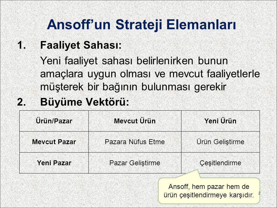 Ansoff'un Strateji Elemanları 1.Faaliyet Sahası: Yeni faaliyet sahası belirlenirken bunun amaçlara uygun olması ve mevcut faaliyetlerle müşterek bir b