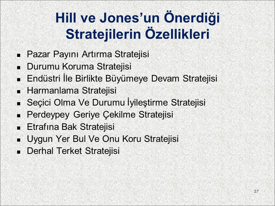 Hill ve Jones'un Önerdiği Stratejilerin Özellikleri Pazar Payını Artırma Stratejisi Durumu Koruma Stratejisi Endüstri İle Birlikte Büyümeye Devam Stra