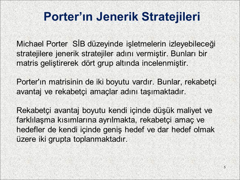 Porter'ın Jenerik Stratejileri Michael Porter SİB düzeyinde işletmelerin izleyebileceği stratejilere jenerik stratejiler adını vermiştir. Bunları bir