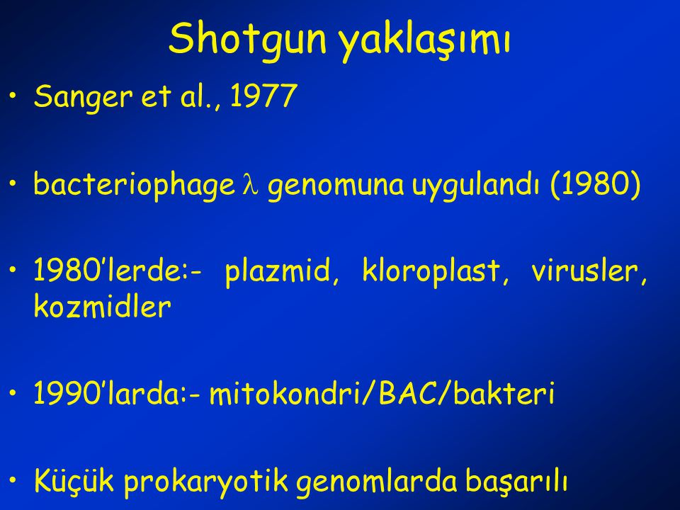 Shotgun yaklaşımı Sanger et al., 1977 bacteriophage genomuna uygulandı (1980) 1980'lerde:- plazmid, kloroplast, virusler, kozmidler 1990'larda:- mitokondri/BAC/bakteri Küçük prokaryotik genomlarda başarılı