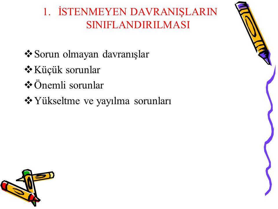 Ilımlı Girişimler 1)Öncelik elde etme veya arzulanan etkinlik 2)Öğrencilerin yerini değiştirme veya ayırma 3)Bir ceza kullanma 4)bir işi yapmaktan alıkoyma