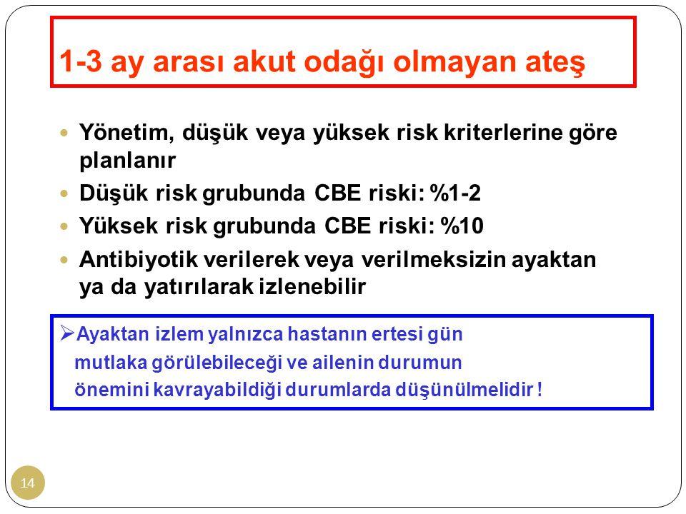 1-3 ay arası akut odağı olmayan ateş 14 Yönetim, düşük veya yüksek risk kriterlerine göre planlanır Düşük risk grubunda CBE riski: %1-2 Yüksek risk gr