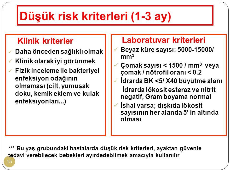 Düşük risk kriterleri (1-3 ay) 15 Klinik kriterler Daha önceden sağlıklı olmak Klinik olarak iyi görünmek Fizik inceleme ile bakteriyel enfeksiyon oda