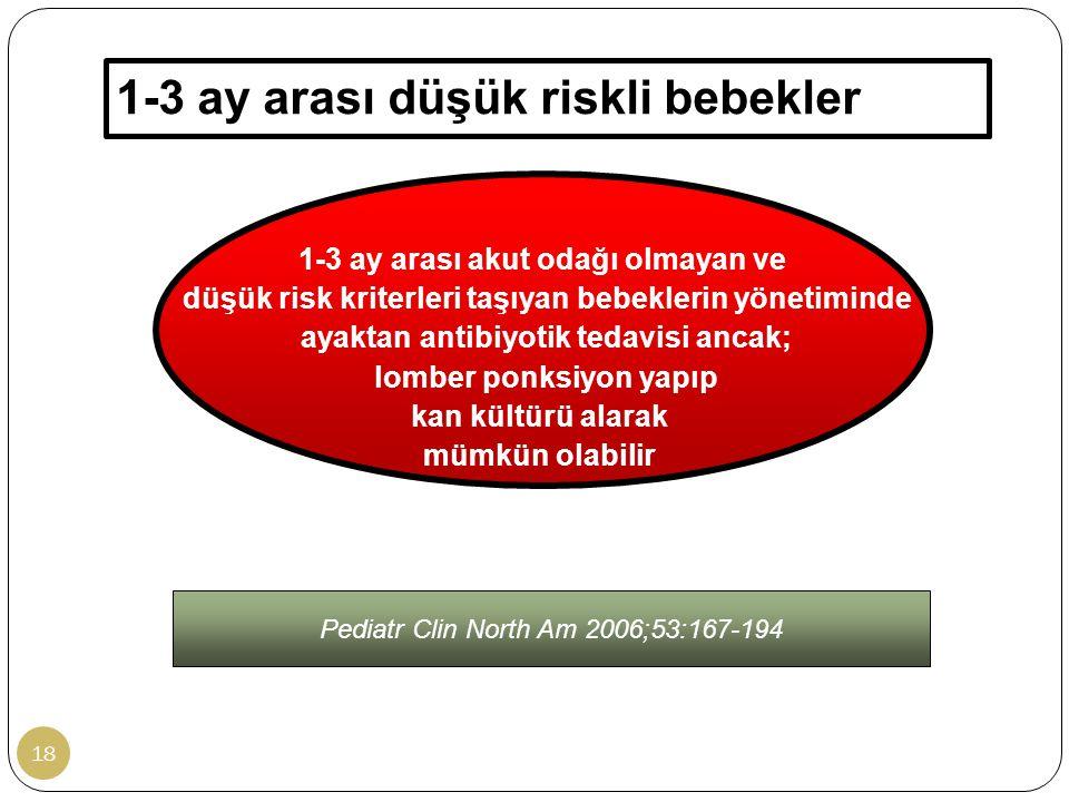 1-3 ay arası düşük riskli bebekler 18 1-3 ay arası akut odağı olmayan ve düşük risk kriterleri taşıyan bebeklerin yönetiminde ayaktan antibiyotik tedavisi ancak; lomber ponksiyon yapıp kan kültürü alarak mümkün olabilir Pediatr Clin North Am 2006;53:167-194