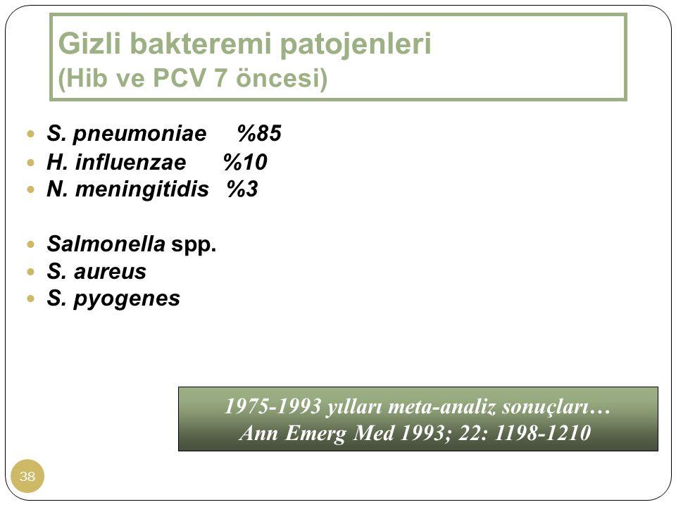 Gizli bakteremi patojenleri (Hib ve PCV 7 öncesi) 38 S. pneumoniae %85 H. influenzae %10 N. meningitidis %3 Salmonella spp. S. aureus S. pyogenes 1975