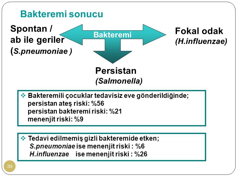 Bakteremi sonucu 39 Fokal odak (H.influenzae) Persistan (Salmonella) Spontan / ab ile geriler ( S.pneumoniae ) Bakteremi  Bakteremili çocuklar tedavisiz eve gönderildiğinde; persistan ateş riski: %56 persistan bakteremi riski: %21 menenjit riski: %9  Tedavi edilmemiş gizli bakteremide etken; S.pneumoniae ise menenjit riski : %6 H.influenzae ise menenjit riski : %26