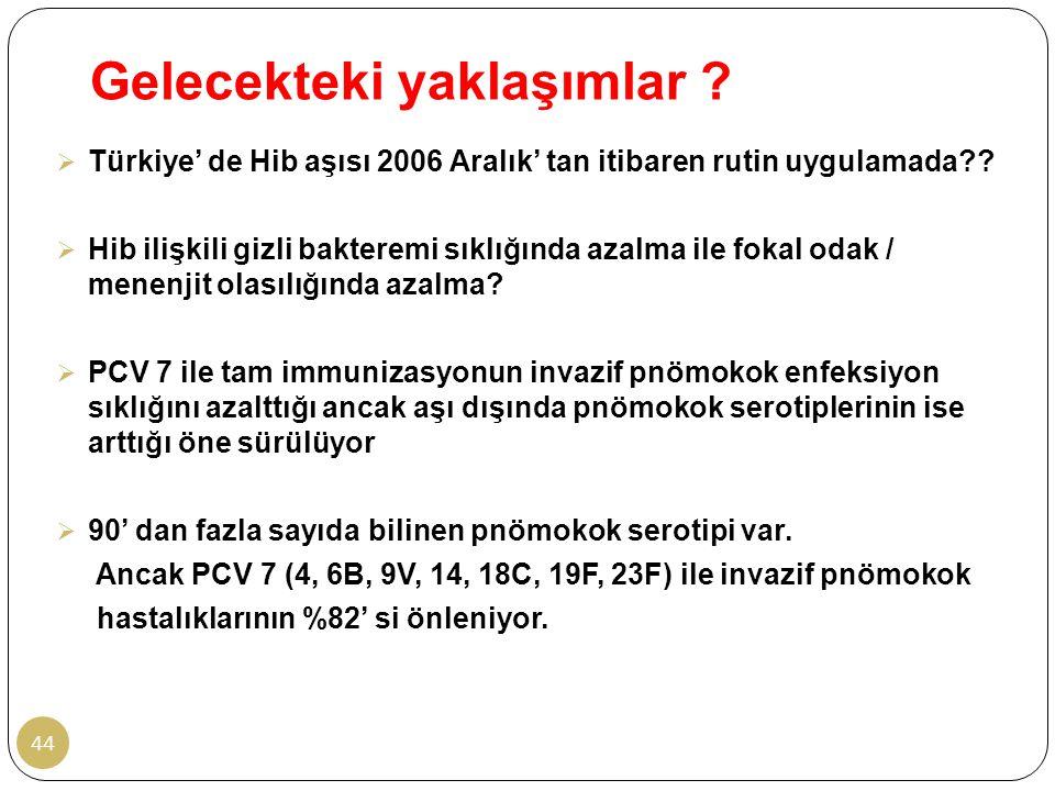 Gelecekteki yaklaşımlar ? 44  Türkiye' de Hib aşısı 2006 Aralık' tan itibaren rutin uygulamada??  Hib ilişkili gizli bakteremi sıklığında azalma ile