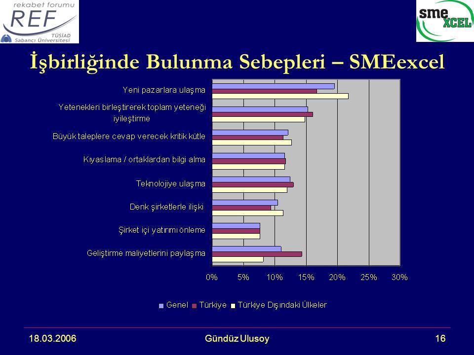 18.03.2006Gündüz Ulusoy16 İşbirliğinde Bulunma Sebepleri – SMEexcel