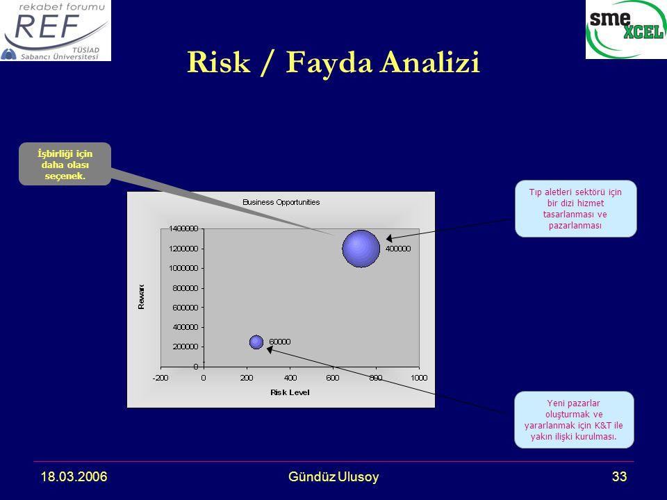 18.03.2006Gündüz Ulusoy33 Risk / Fayda Analizi Yeni pazarlar oluşturmak ve yararlanmak için K&T ile yakın ilişki kurulması.