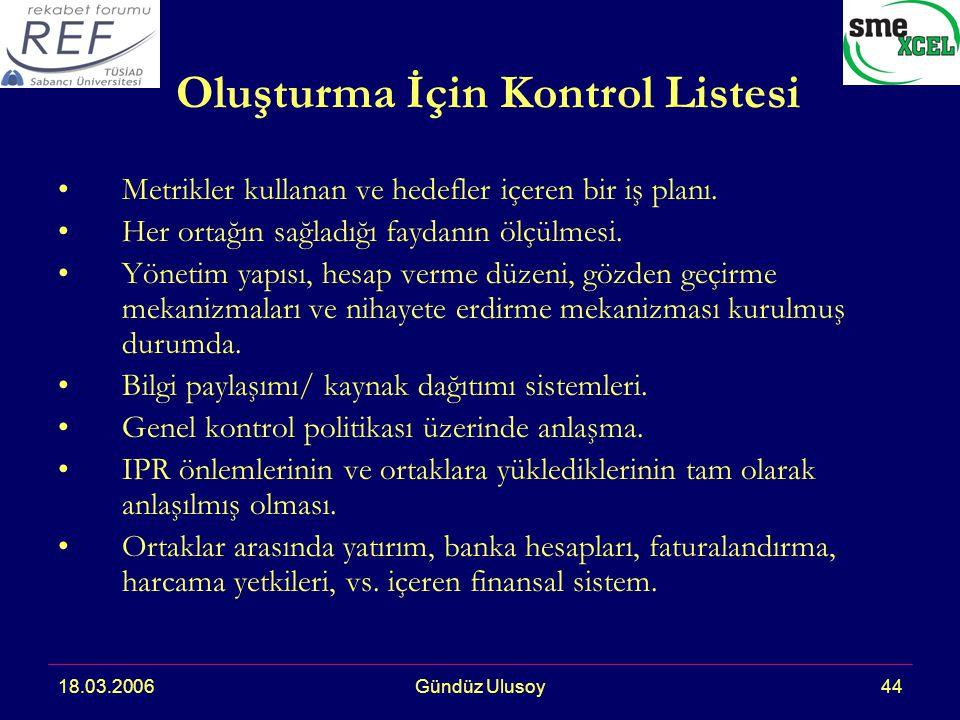 18.03.2006Gündüz Ulusoy44 Oluşturma İçin Kontrol Listesi Metrikler kullanan ve hedefler içeren bir iş planı.