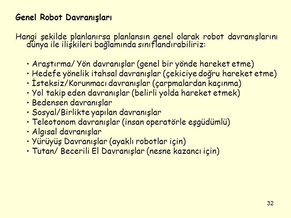 32 Genel Robot Davranışları Hangi şekilde planlanırsa planlansın genel olarak robot davranışlarını dünya ile ilişkileri bağlamında sınıflandırabiliriz