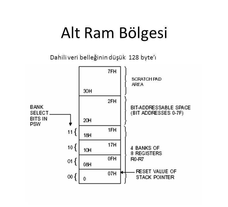 Alt Ram Bölgesi Dahili veri belleğinin düşük 128 byte'ı