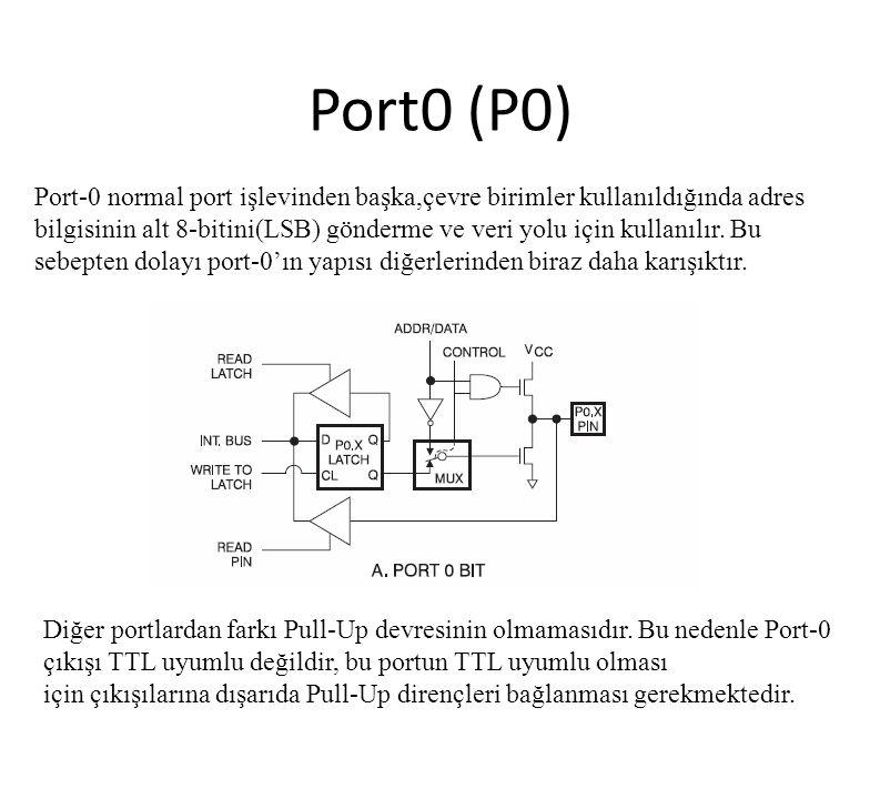 Port0 (P0) Port-0 normal port işlevinden başka,çevre birimler kullanıldığında adres bilgisinin alt 8-bitini(LSB) gönderme ve veri yolu için kullanılır