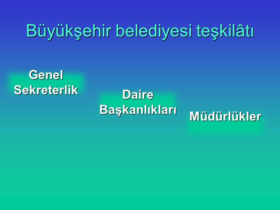 Büyükşehir belediyesi teşkilâtı Genel Sekreterlik Daire Başkanlıkları Müdürlükler