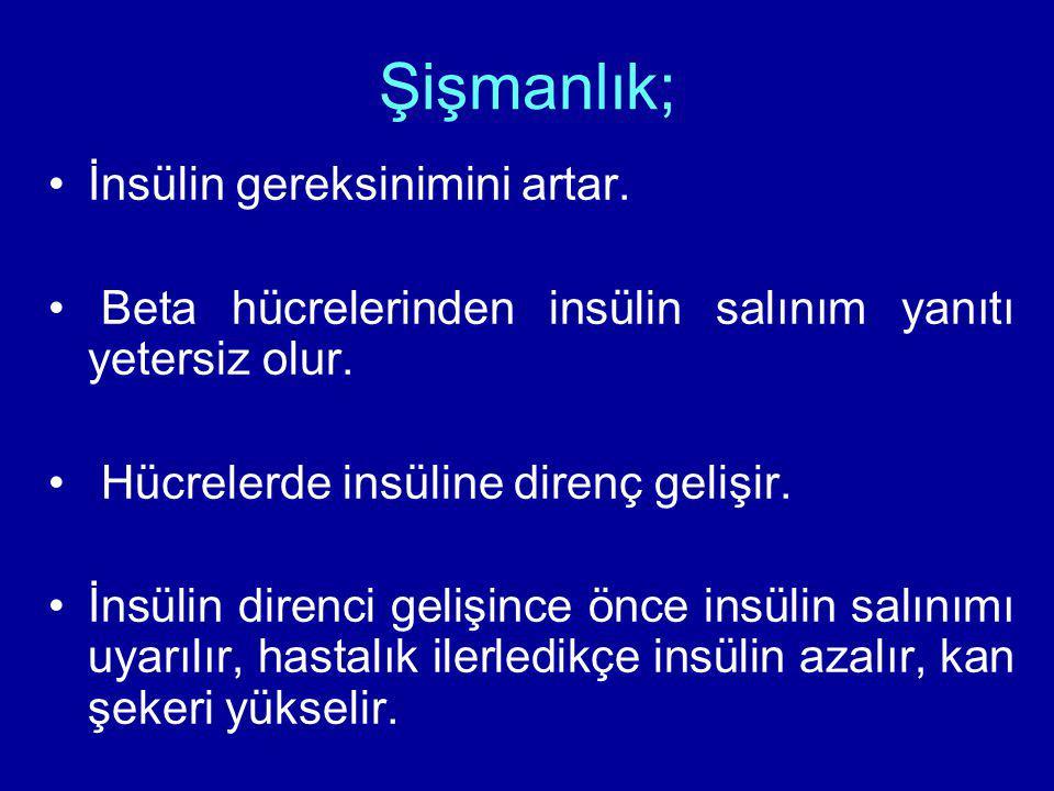 Şişmanlık; İnsülin gereksinimini artar. Beta hücrelerinden insülin salınım yanıtı yetersiz olur. Hücrelerde insüline direnç gelişir. İnsülin direnci g