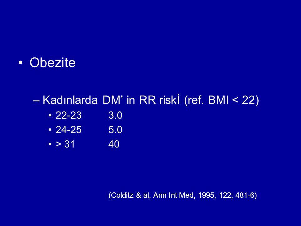 Obezite –Kadınlarda DM' in RR riskİ (ref. BMI < 22) 22-233.0 24-255.0 > 3140 (Colditz & al, Ann Int Med, 1995, 122; 481-6)