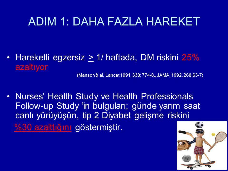 ADIM 1: DAHA FAZLA HAREKET Hareketli egzersiz > 1/ haftada, DM riskini 25% azaltıyor (Manson & al, Lancet 1991, 338; 774-8., JAMA, 1992, 268,63-7) Nur
