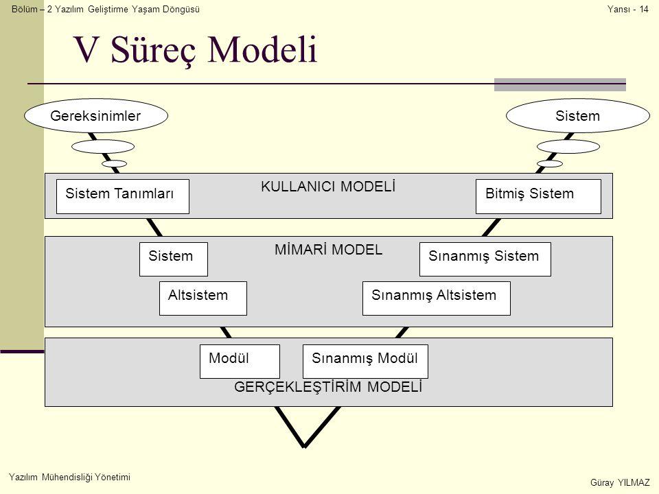 Bölüm – 2 Yazılım Geliştirme Yaşam Döngüsü Yazılım Mühendisliği Yönetimi Güray YILMAZ Yansı - 14 V Süreç Modeli KULLANICI MODELİ Sistem TanımlarıBitmiş Sistem MİMARİ MODEL SistemSınanmış Sistem AltsistemSınanmış Altsistem GERÇEKLEŞTİRİM MODELİ ModülSınanmış Modül GereksinimlerSistem