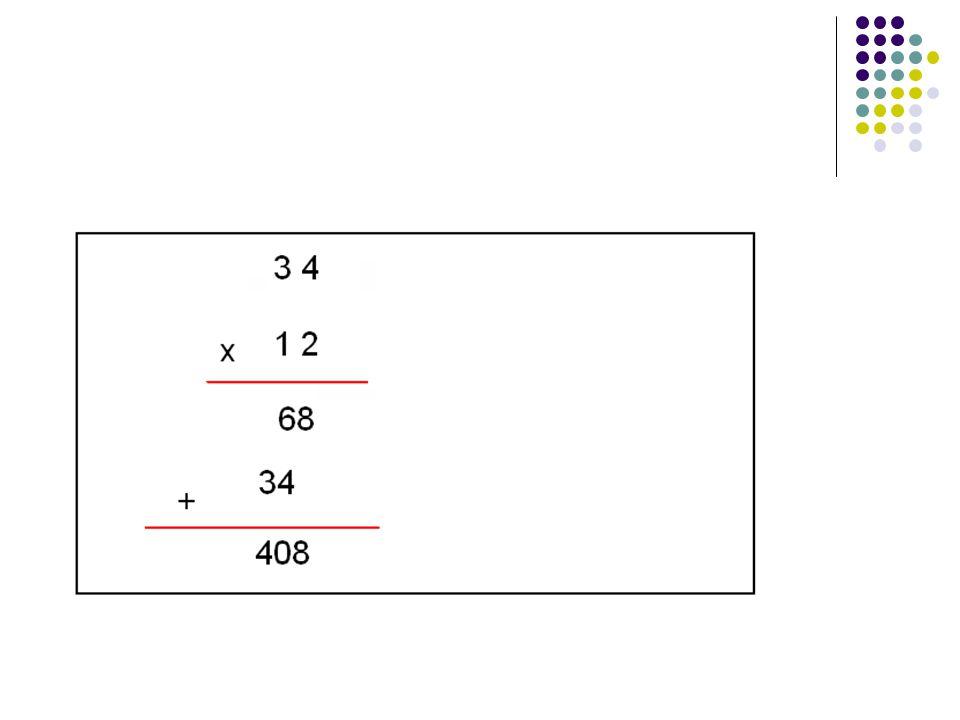 Bölme İşlemi Bölme işleminin tekniğini açıklamaya 2 basamaklı bir sayının bir basamaklı bir sayıya bölümünü içeren bir problemle başlanabilir.