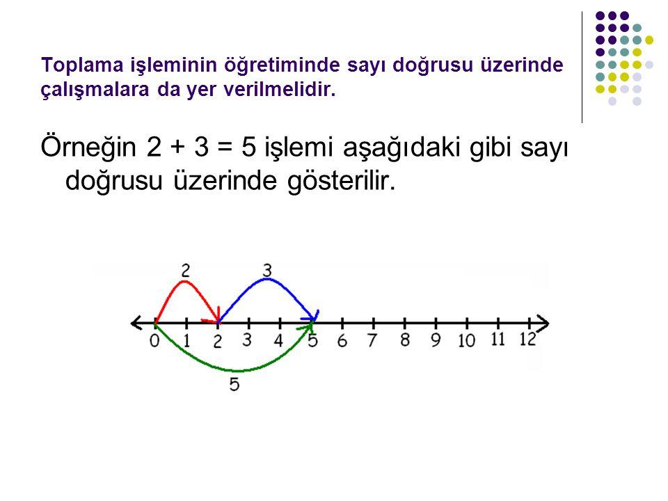 Toplama işleminin öğretiminde sayı doğrusu üzerinde çalışmalara da yer verilmelidir. Örneğin 2 + 3 = 5 işlemi aşağıdaki gibi sayı doğrusu üzerinde gös