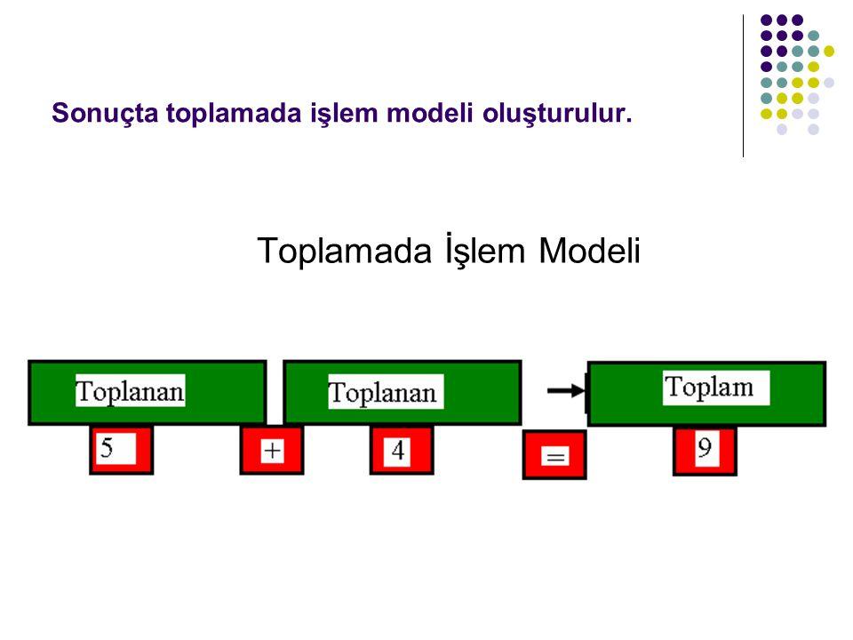 Sonuçta toplamada işlem modeli oluşturulur. Toplamada İşlem Modeli