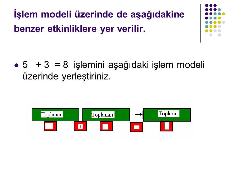 İşlem modeli üzerinde de aşağıdakine benzer etkinliklere yer verilir. 5 + 3 = 8 işlemini aşağıdaki işlem modeli üzerinde yerleştiriniz.