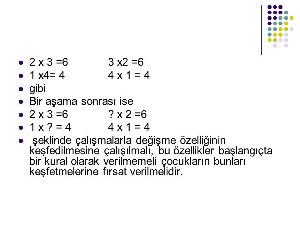 2 x 3 =6 3 x2 =6 1 x4= 44 x 1 = 4 gibi Bir aşama sonrası ise 2 x 3 =6 ? x 2 =6 1 x ? = 44 x 1 = 4 şeklinde çalışmalarla değişme özelliğinin keşfedilme