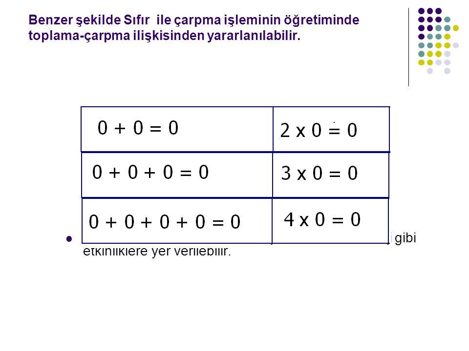 Benzer şekilde Sıfır ile çarpma işleminin öğretiminde toplama-çarpma ilişkisinden yararlanılabilir. Bu işlemler öğrencilere verildikten sonra aşağıdak