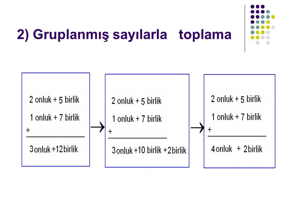 2) Gruplanmış sayılarla toplama