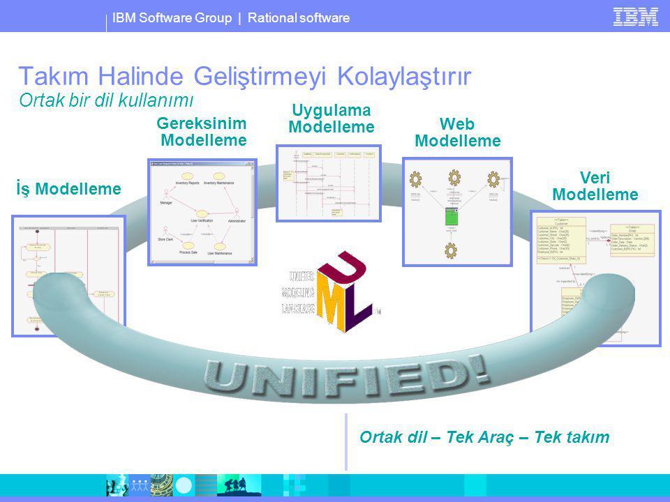 IBM Software Group | Rational software Takım Halinde Geliştirmeyi Kolaylaştırır Ortak bir dil kullanımı Ortak dil – Tek Araç – Tek takım Veri Modellem