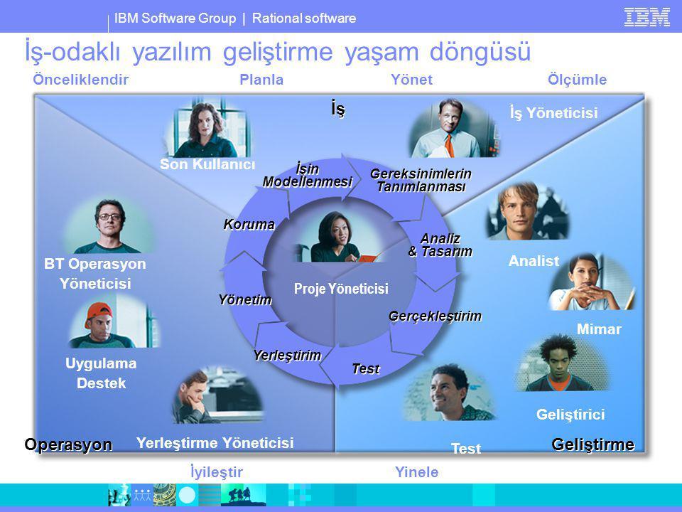 IBM Software Group | Rational software BT Operasyon Yöneticisi Uygulama Destek İş Yöneticisi Analist Mimar Proje Yöneticisi İşin Modellenmesi Gereksin