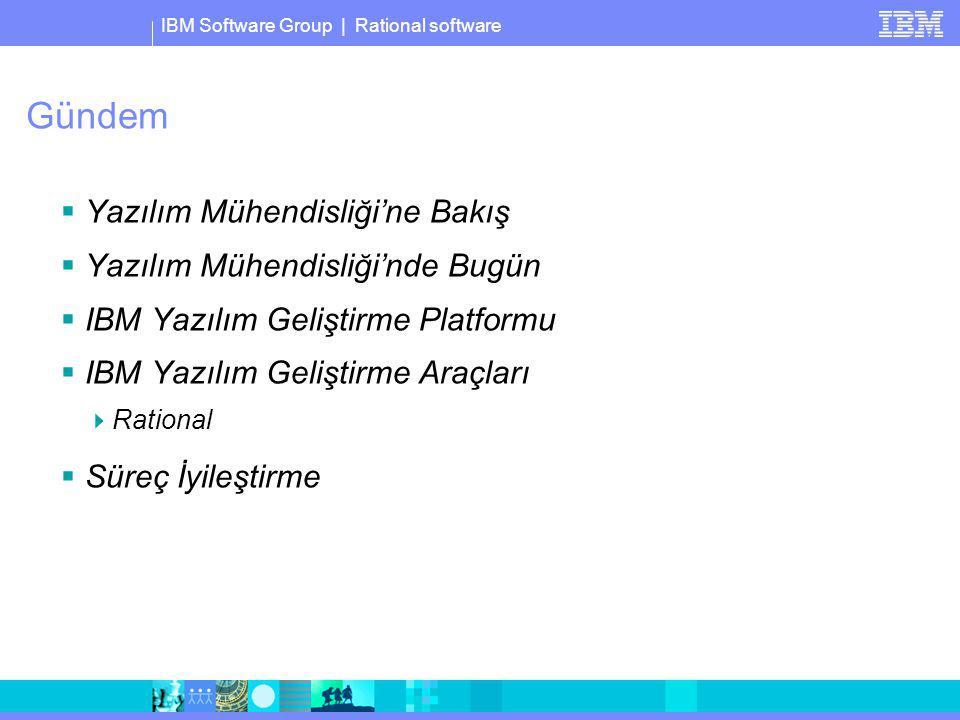 IBM Software Group | Rational software Gündem  Yazılım Mühendisliği'ne Bakış  Yazılım Mühendisliği'nde Bugün  IBM Yazılım Geliştirme Platformu  IB