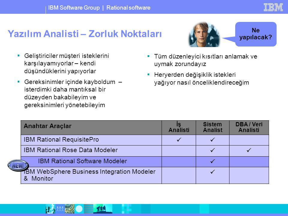 IBM Software Group | Rational software Yazılım Analisti – Zorluk Noktaları  Geliştiriciler müşteri isteklerini karşılayamıyorlar – kendi düşündükleri