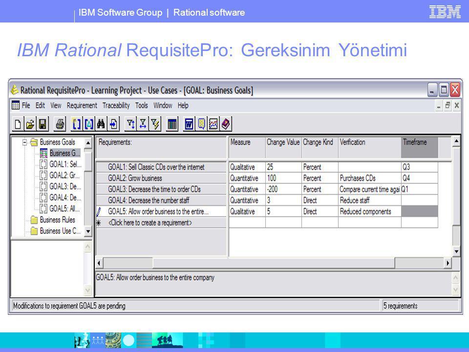 IBM Software Group | Rational software IBM Rational RequisitePro: Gereksinim Yönetimi