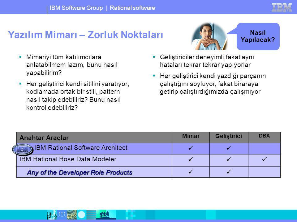 IBM Software Group | Rational software Yazılım Mimarı – Zorluk Noktaları  Mimariyi tüm katılımcılara anlatabilmem lazım, bunu nasıl yapabilirim?  He