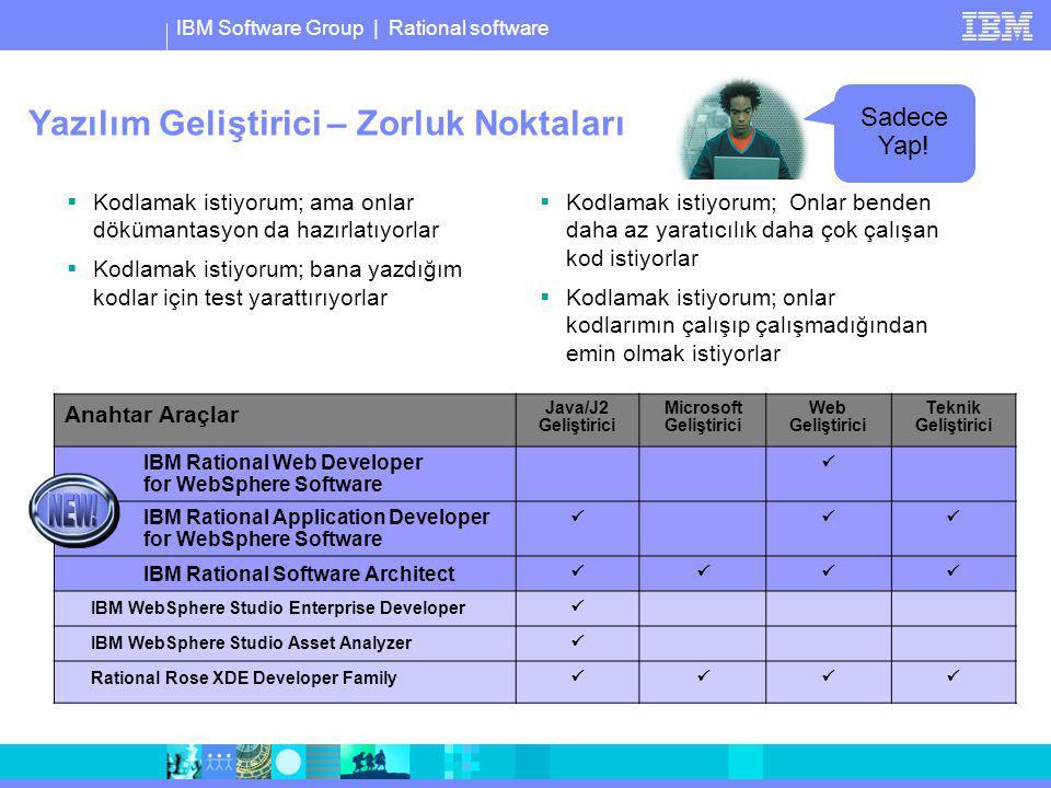 IBM Software Group | Rational software Yazılım Geliştirici – Zorluk Noktaları  Kodlamak istiyorum; ama onlar dökümantasyon da hazırlatıyorlar  Kodla