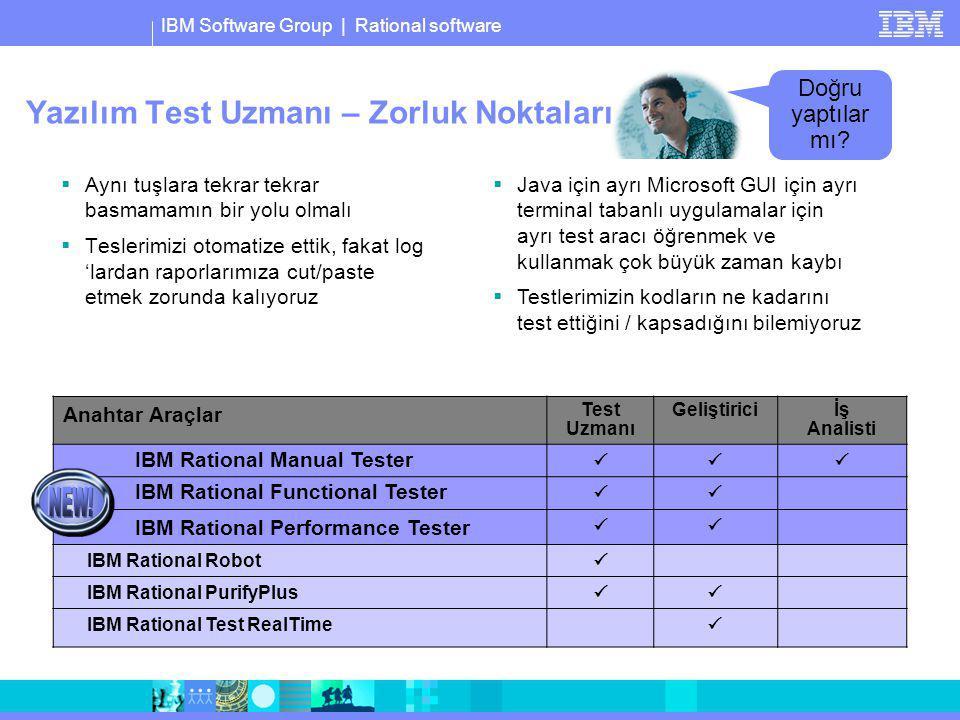 Yazılım Test Uzmanı – Zorluk Noktaları  Aynı tuşlara tekrar tekrar basmamamın bir yolu olmalı  Teslerimizi otomatize ettik, fakat log 'lardan raporl