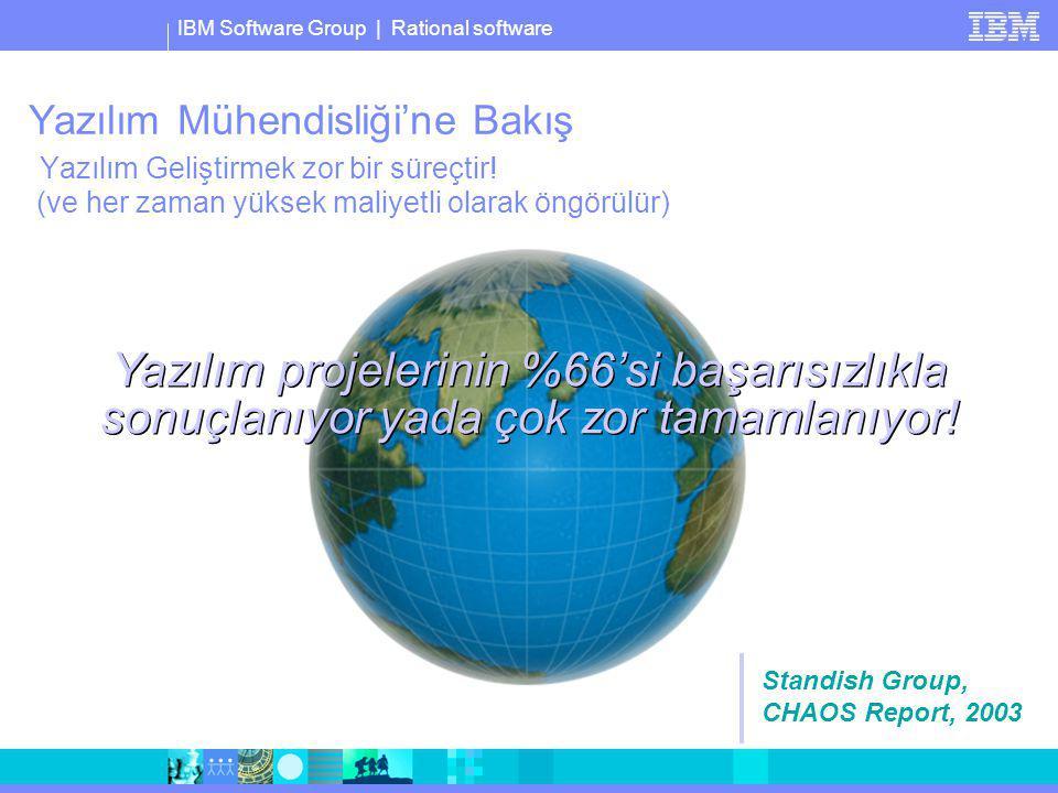 IBM Software Group   Rational software Takım Halinde Geliştirmeyi Kolaylaştırır Ortak bir dil kullanımı Ortak dil – Tek Araç – Tek takım Veri Modelleme Web Modelleme Uygulama Modelleme İş Modelleme Gereksinim Modelleme Note: Also Free-form Modeling