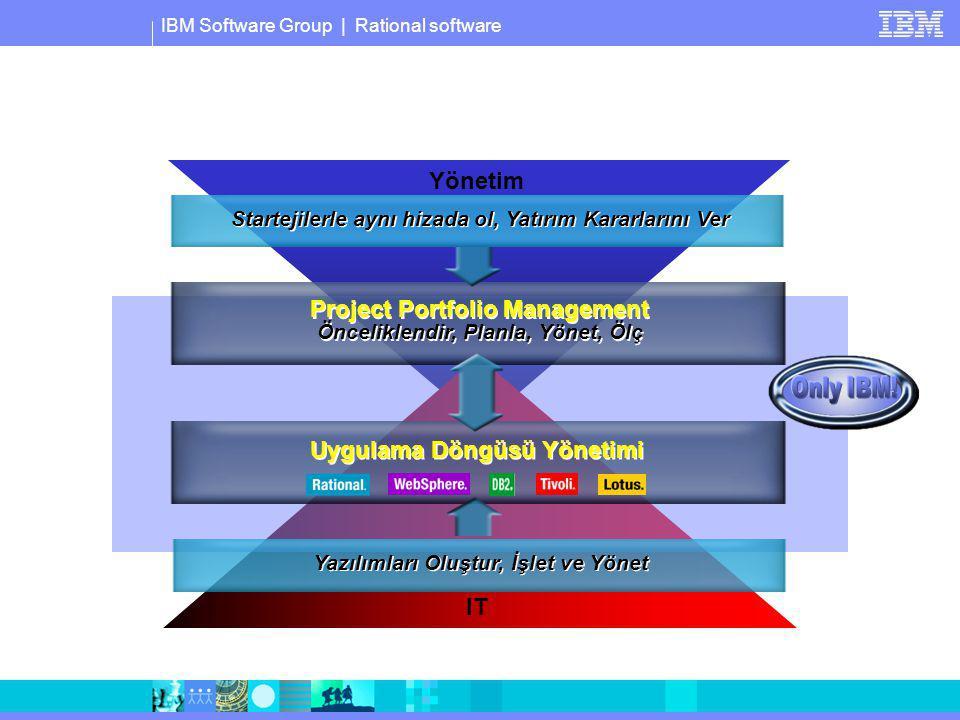 IBM Software Group | Rational software IT Yönetim Project Portfolio Management Önceliklendir, Planla, Yönet, Ölç Uygulama Döngüsü Yönetimi Startejiler