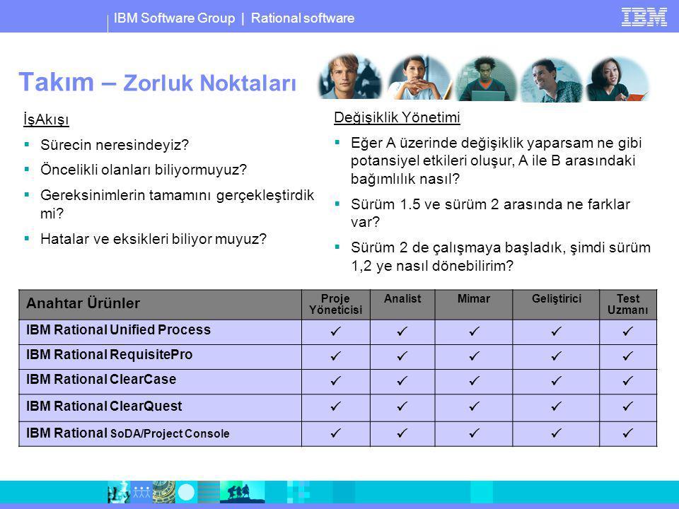 IBM Software Group | Rational software Takım – Zorluk Noktaları İşAkışı  Sürecin neresindeyiz?  Öncelikli olanları biliyormuyuz?  Gereksinimlerin t