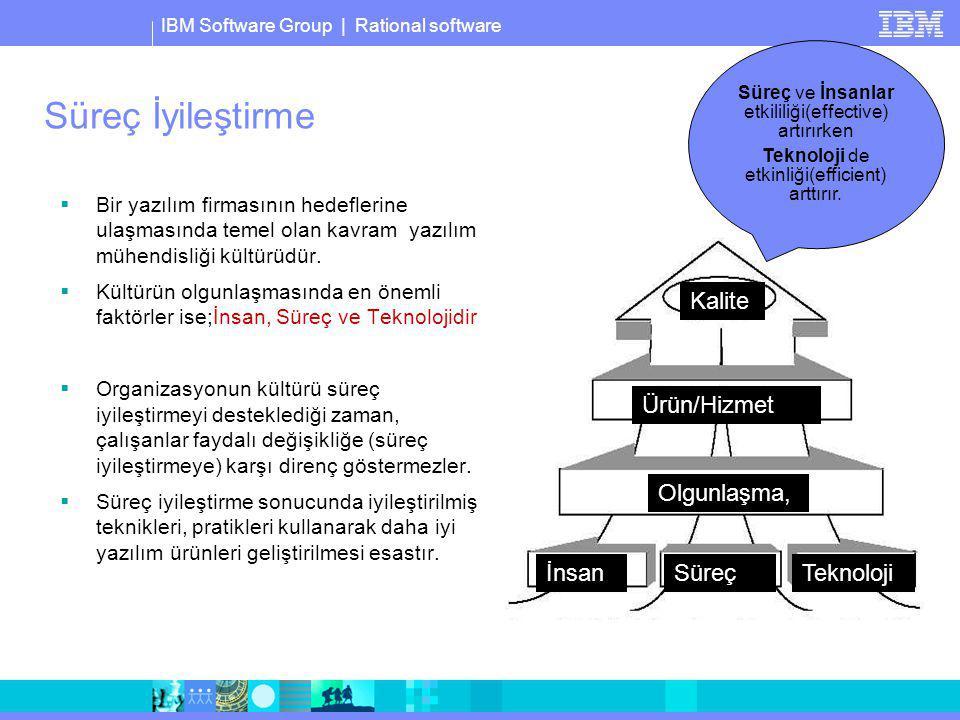 IBM Software Group | Rational software Süreç İyileştirme  Bir yazılım firmasının hedeflerine ulaşmasında temel olan kavram yazılım mühendisliği kültü