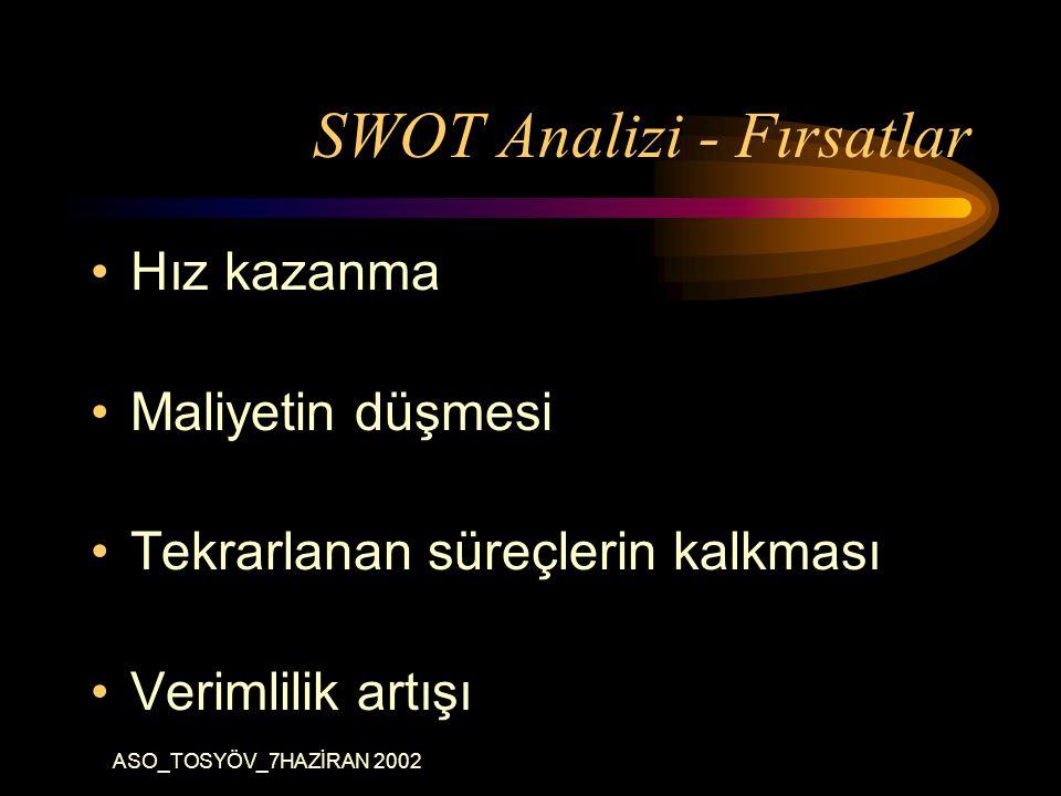 ASO_TOSYÖV_7HAZİRAN 2002 SWOT Analizi - Fırsatlar Hız kazanma Maliyetin düşmesi Tekrarlanan süreçlerin kalkması Verimlilik artışı