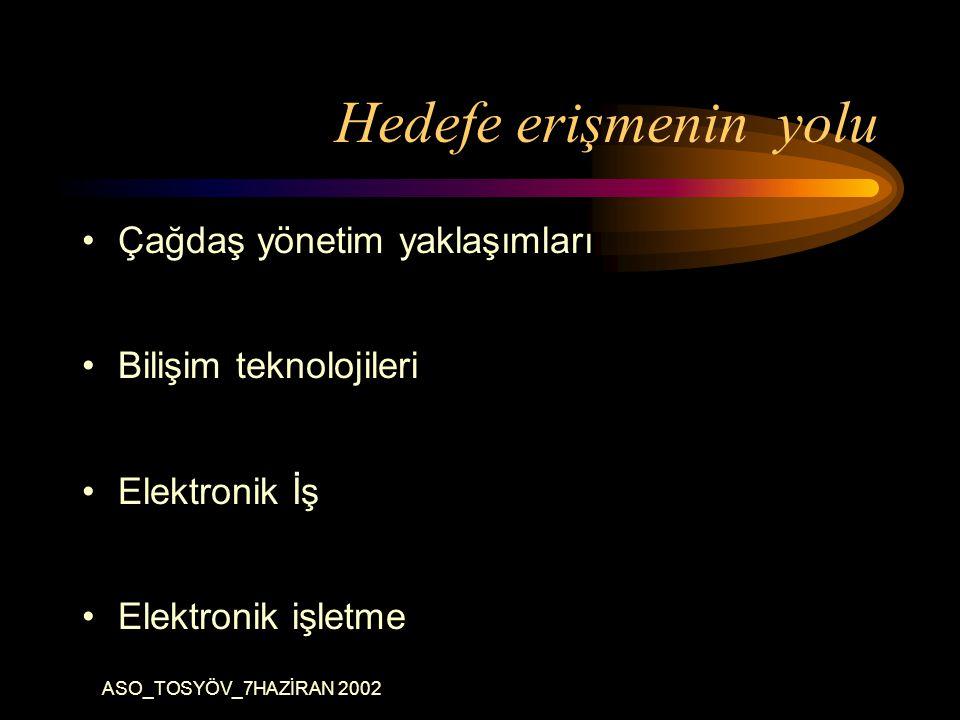 ASO_TOSYÖV_7HAZİRAN 2002 Hedefe erişmenin yolu Çağdaş yönetim yaklaşımları Bilişim teknolojileri Elektronik İş Elektronik işletme